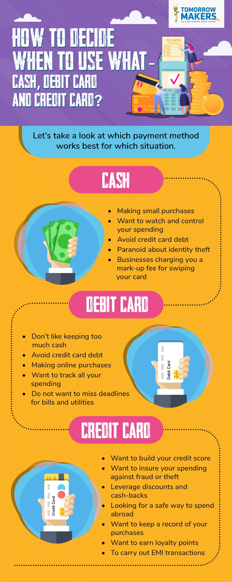 How to decide when to use what - cash, debit card and credit card?