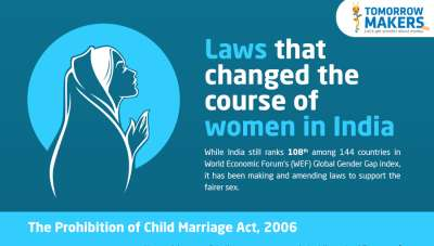 Laws that changed the course of women in India