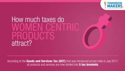How much taxes do women-centric products attract?