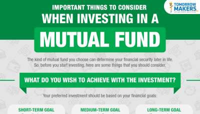 Important things to consider when investing in a mutual fund