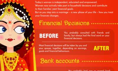 financial situations post marriage